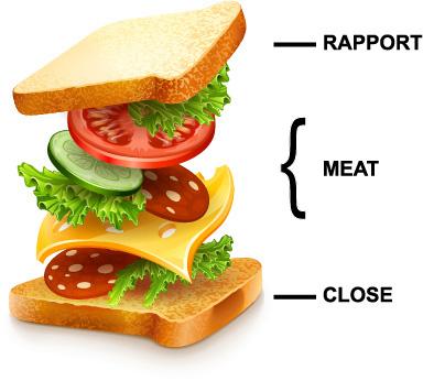 Illustrated-Sandwich-Graphi